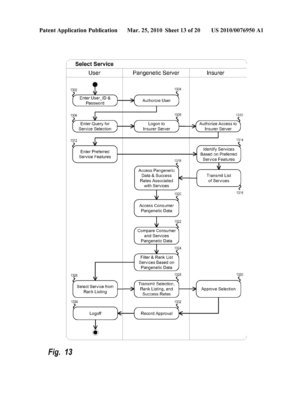 Masked Data Service Selection - diagram, schematic, and image 14