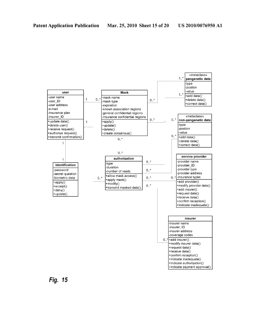 Masked Data Service Selection - diagram, schematic, and image 16