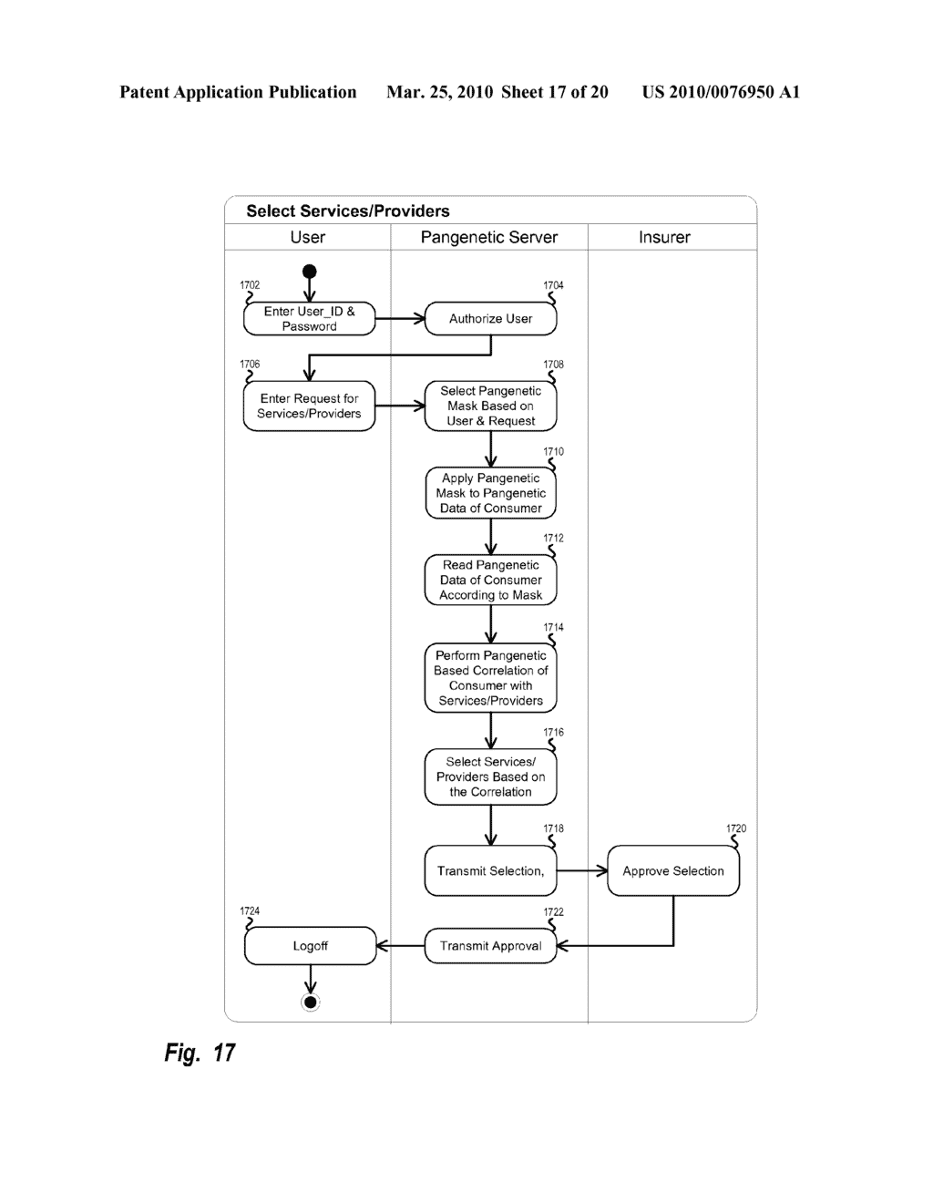 Masked Data Service Selection - diagram, schematic, and image 18