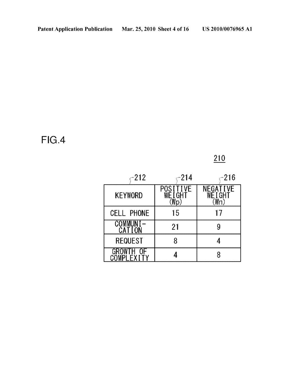 INFORMATION DISPLAY DEVICE, INFORMATION DISPLAY PROGRAM AND INFORMATION DISPLAY SYSTEM - diagram, schematic, and image 05