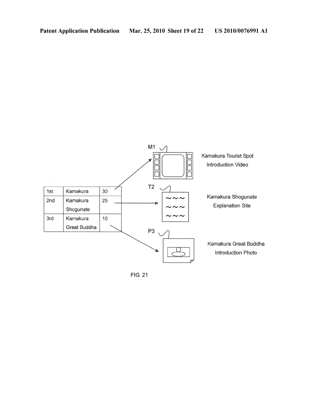 APPARATUS AND METHOD PRODUCT FOR PRESENTING RECOMMENDED INFORMATION - diagram, schematic, and image 20