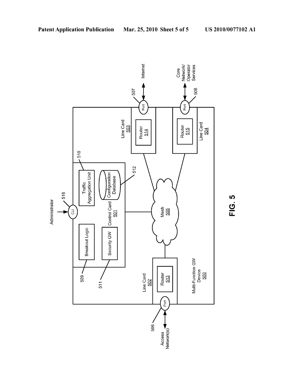 METHOD AND SYSTEM FOR BYPASSING 3GPP PACKET SWITCHED CORE