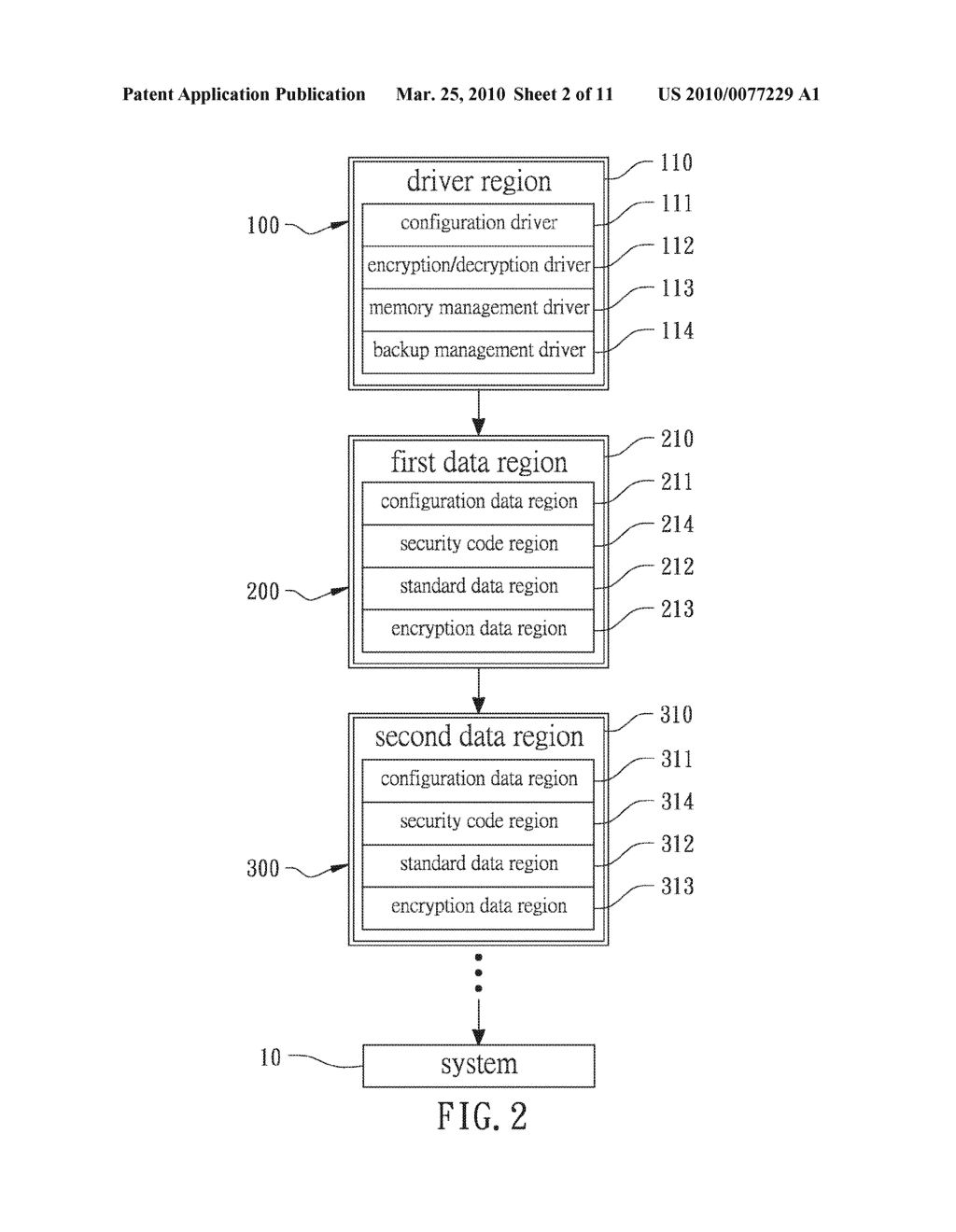 METHOD FOR EMPLOYING USB RECORD CARRIERS AND A RELATED MODULE - diagram, schematic, and image 03