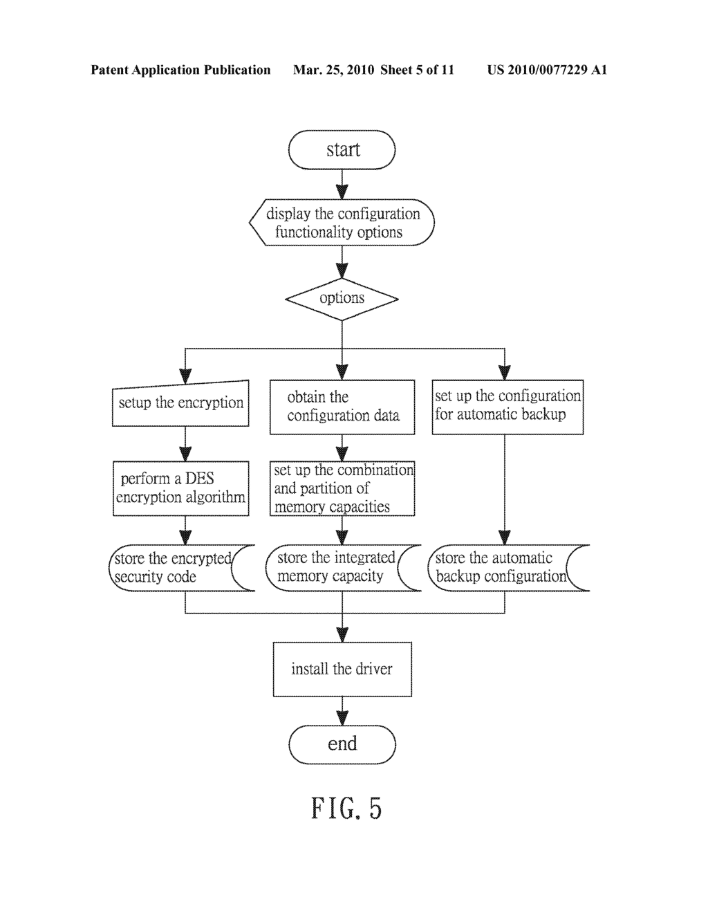 METHOD FOR EMPLOYING USB RECORD CARRIERS AND A RELATED MODULE - diagram, schematic, and image 06