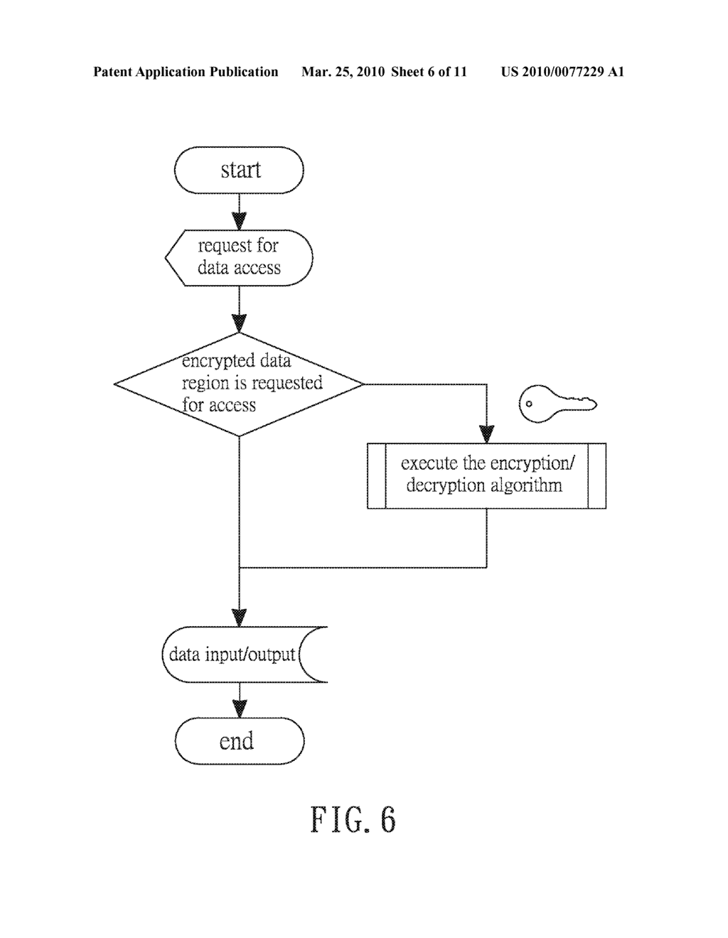 METHOD FOR EMPLOYING USB RECORD CARRIERS AND A RELATED MODULE - diagram, schematic, and image 07