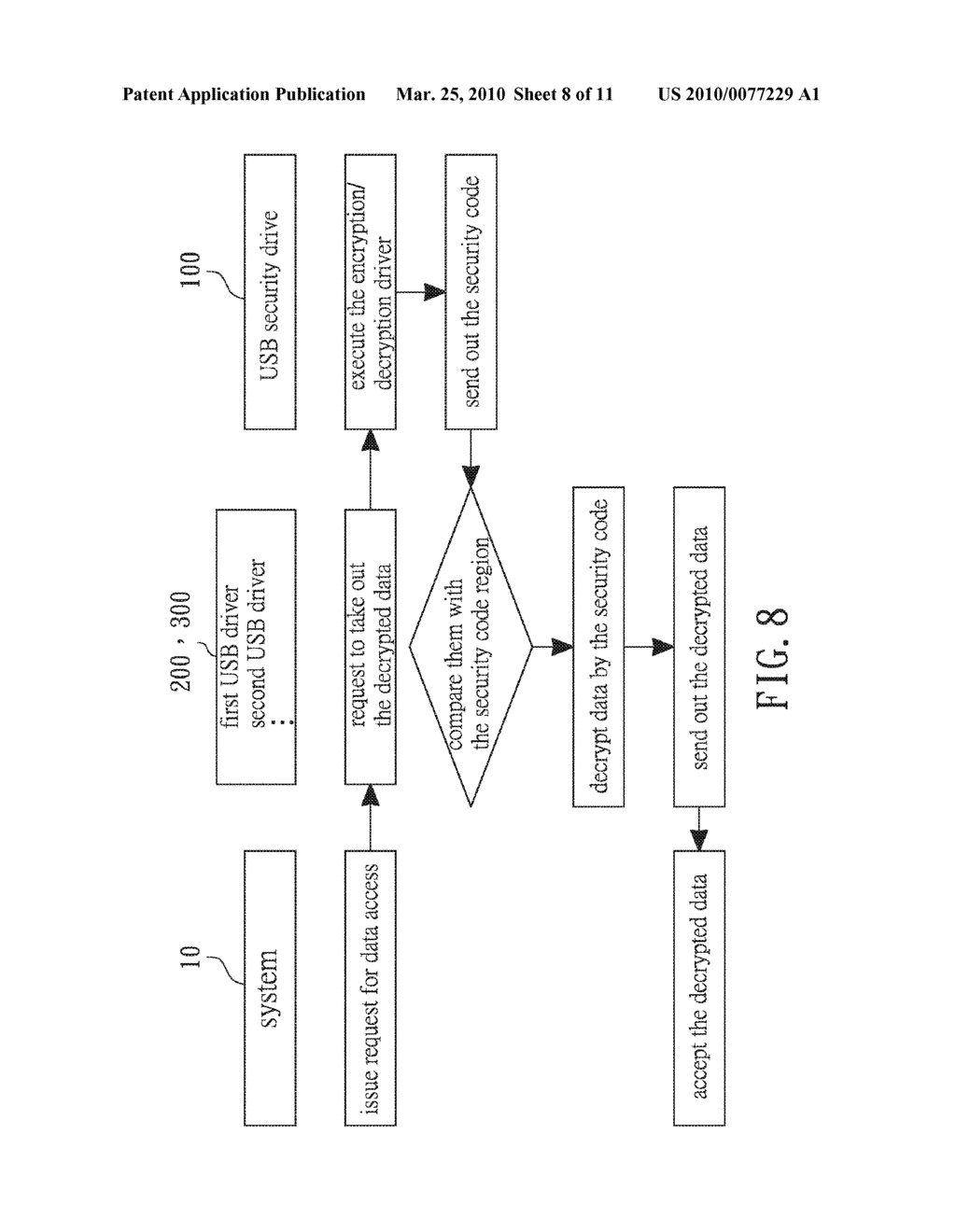METHOD FOR EMPLOYING USB RECORD CARRIERS AND A RELATED MODULE - diagram, schematic, and image 09