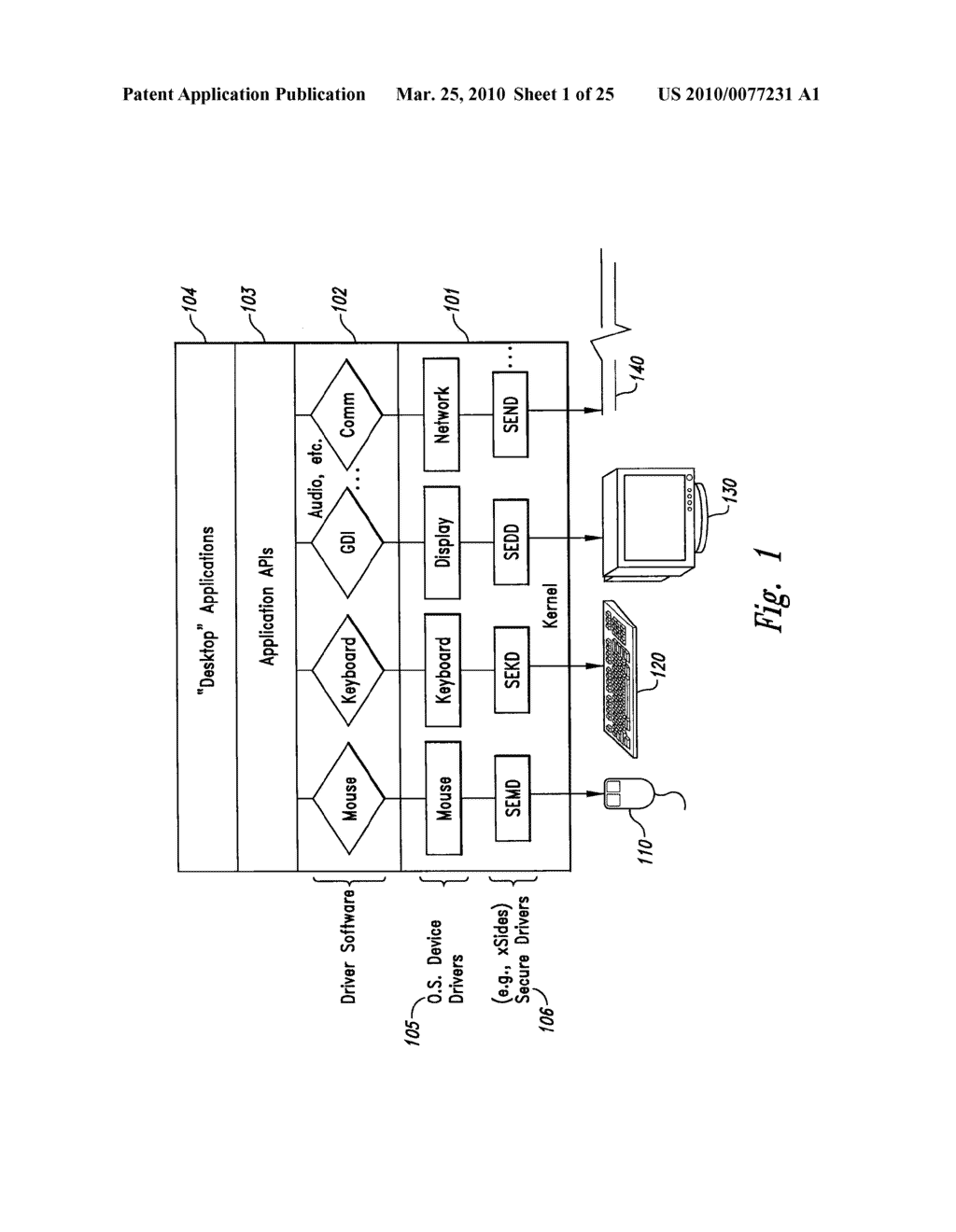 METHOD AND SYSTEM FOR MAINTAINING SECURE DATA INPUT AND OUTPUT - diagram, schematic, and image 02
