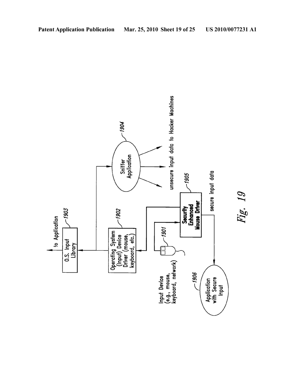 METHOD AND SYSTEM FOR MAINTAINING SECURE DATA INPUT AND OUTPUT - diagram, schematic, and image 20