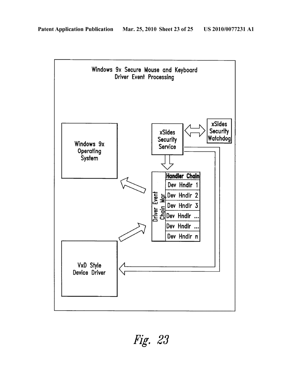 METHOD AND SYSTEM FOR MAINTAINING SECURE DATA INPUT AND OUTPUT - diagram, schematic, and image 24
