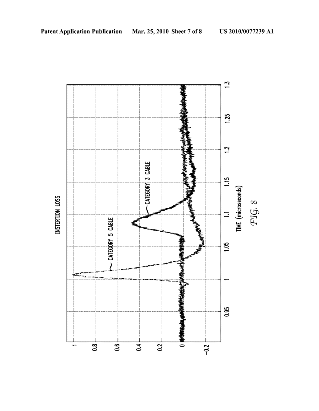 System and Method for Controlling Power Delivered to a Powered Device Based on Cable Characteristics - diagram, schematic, and image 08
