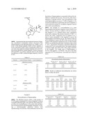 Processes for the alkylation of norbuprenorphine with reduced impurity formation diagram and image