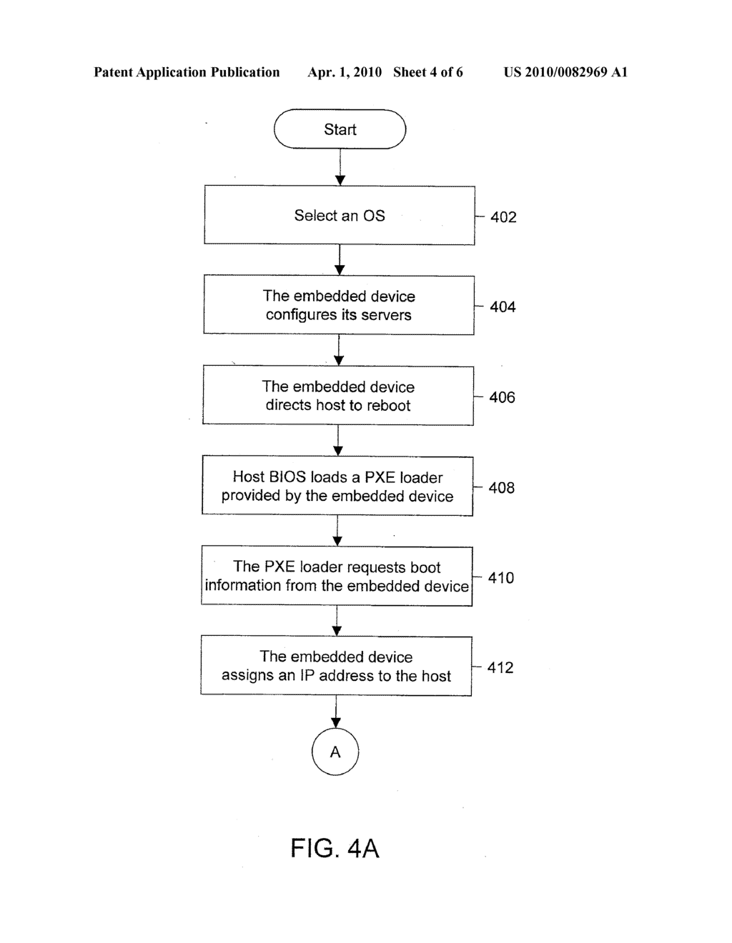 EMBEDDED DEVICE FOR IMPLEMENTING A BOOT PROCESS ON A HOST - diagram