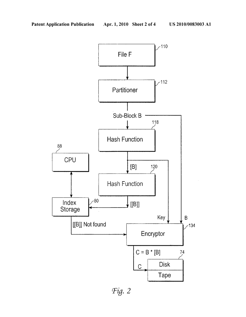 METHOD AND APPARATUS FOR NON-REDUNDANT ENCRYPTED STORAGE - diagram, schematic, and image 03