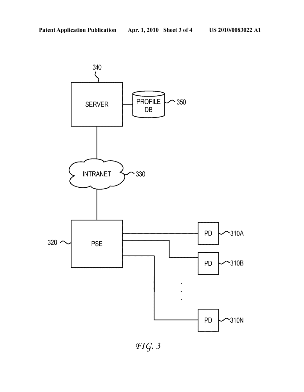 SYSTEM AND METHOD FOR POWER OVER ETHERNET CONFIGURATION FOR A POWER SOURCING EQUIPMENT USING A NETWORK PROFILE - diagram, schematic, and image 04