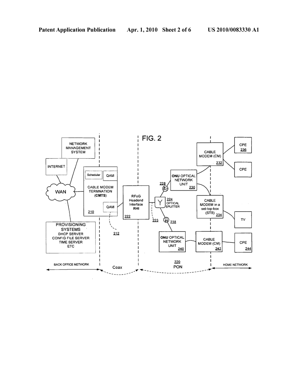 Scheduling For Rf Over Fiber Optic Cable Rfog Diagram Schematic Wire And Image 03