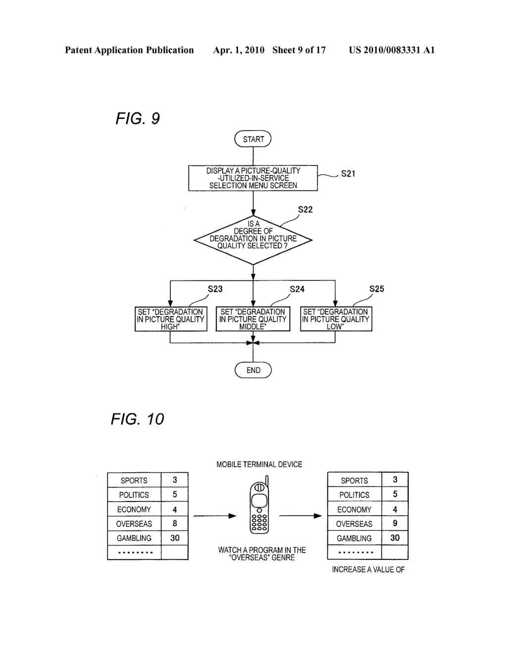 MOBILE TERMINAL DEVICE, BACKUP VIEWING SERVICE SYSTEM, AND BACKUP VIEWING SERVICE METHOD - diagram, schematic, and image 10