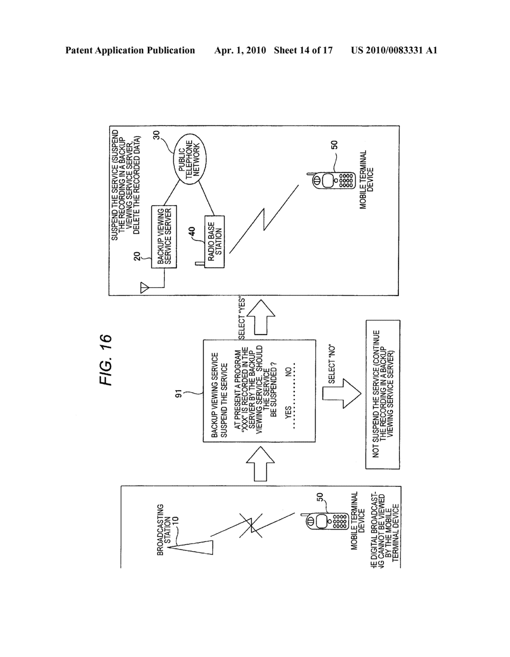 MOBILE TERMINAL DEVICE, BACKUP VIEWING SERVICE SYSTEM, AND BACKUP VIEWING SERVICE METHOD - diagram, schematic, and image 15