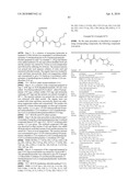 DIKETOHYDRAZINE DERIVATIVE COMPOUNDS AND DRUGS CONTAINING THE COMPOUNDS AS THE ACTIVE INGREDIENT diagram and image