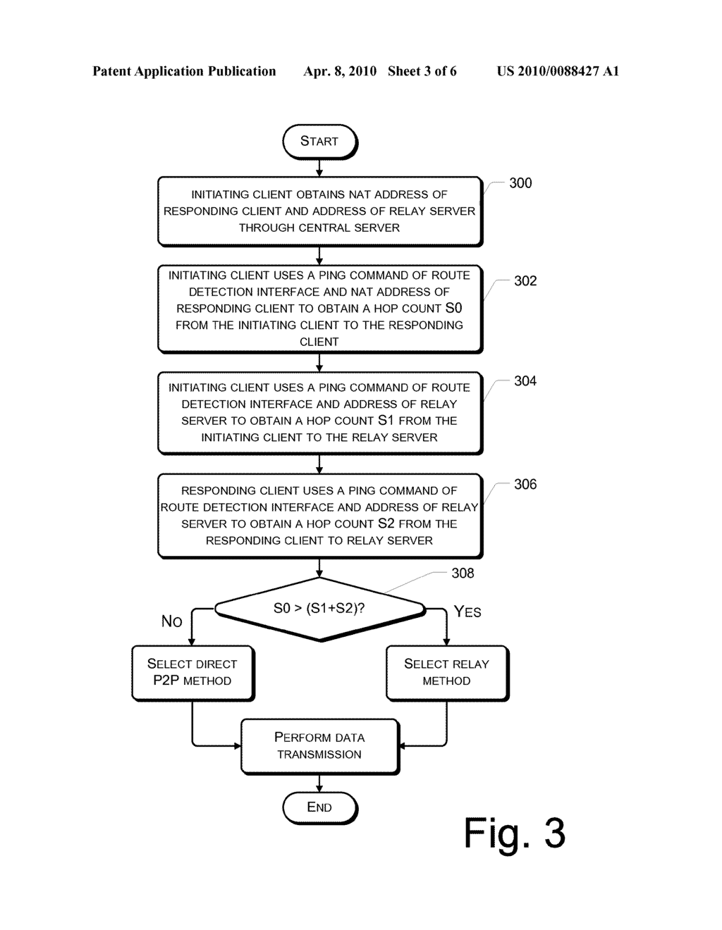 Selective Routing of Data Transmission Between Clients - diagram, schematic, and image 04