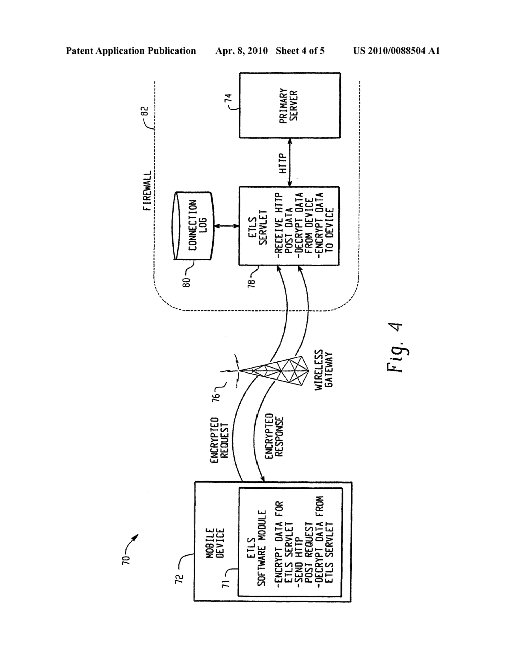 System and Method for Implementing an Enhanced Transport Layer Security Protocol - diagram, schematic, and image 05