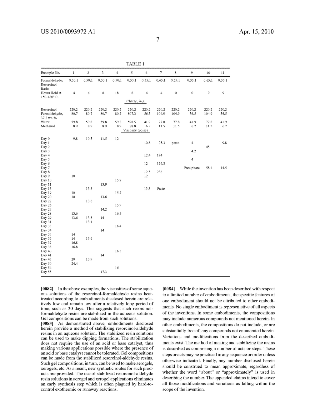 METHOD OF STABILIZING RESORCINOL RESINS AND GEL COMPOSITIONS MADE THEREFROM - diagram, schematic, and image 08