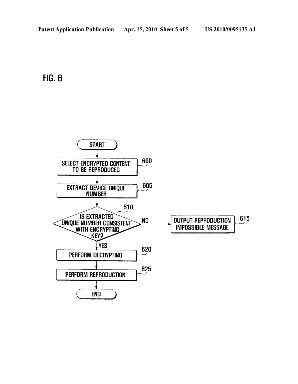 Method and system for processing forward- locked DRM contents, and portable device adapted thereto - diagram, schematic, and image 06