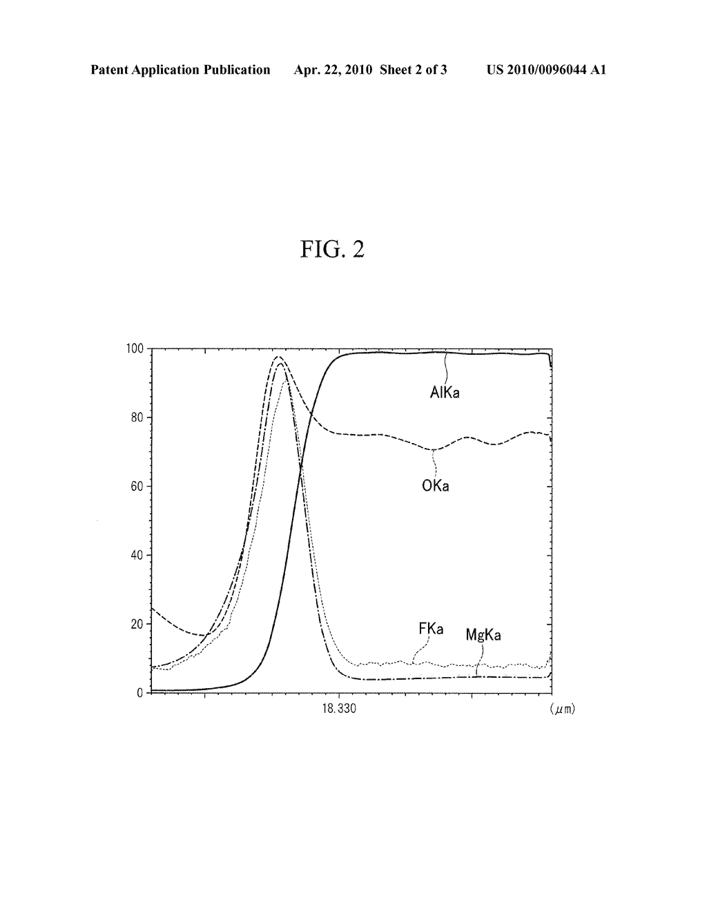 SURFACE TREATMENT METHOD FOR ALUMINUM ALLOY AND SURFACE TREATMENT METHOD FOR MAGNESIUM ALLOY - diagram, schematic, and image 03