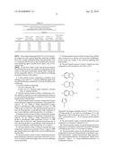 CORROSION INHIBITORS, CORROSION INHIBITING HEAT TRANSFER FLUIDS, AND THE USE THEREOF diagram and image