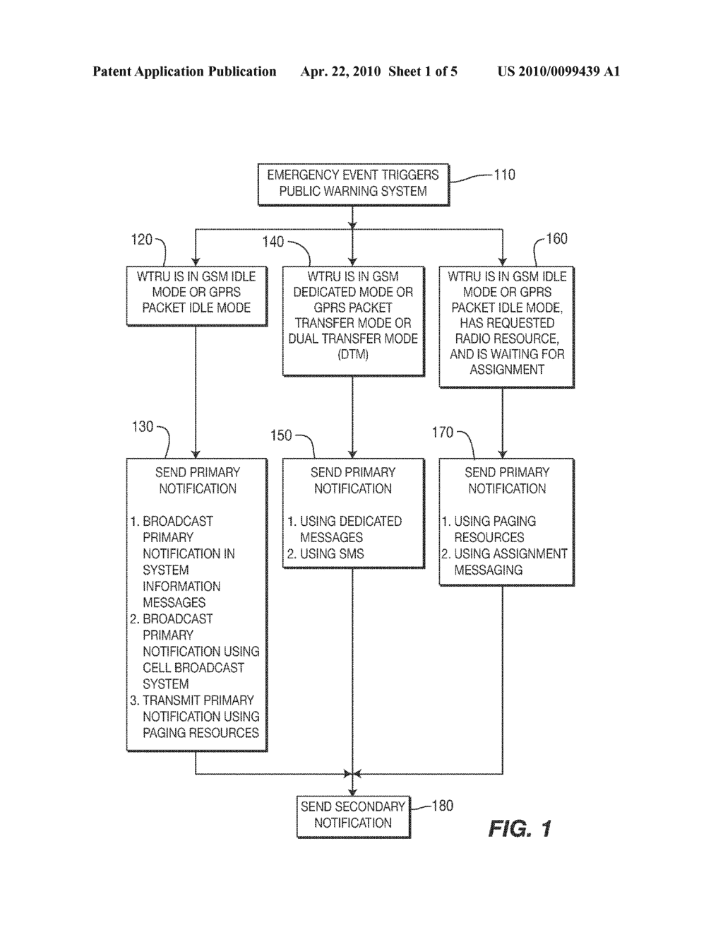 METHOD AND APPARATUS FOR REALIZATION OF A PUBLIC WARNING SYSTEM - diagram, schematic, and image 02