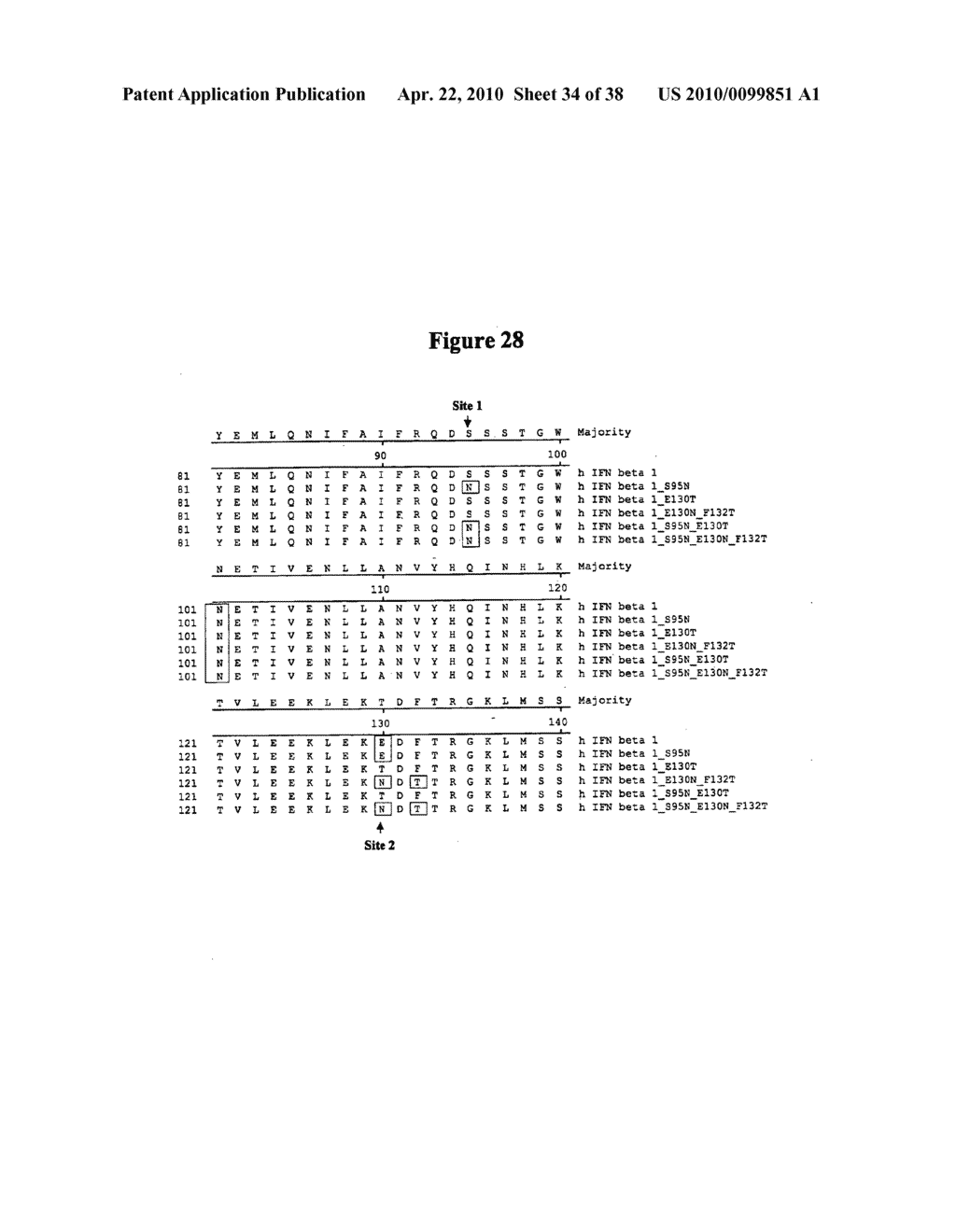 SYNTHETIC HYPERGLYCOSYLATED, PROTEASE-RESISTANT POLYPEPTIDE VARIANTS, ORAL FORMULATIONS AND METHODS OF USING THE SAME - diagram, schematic, and image 35