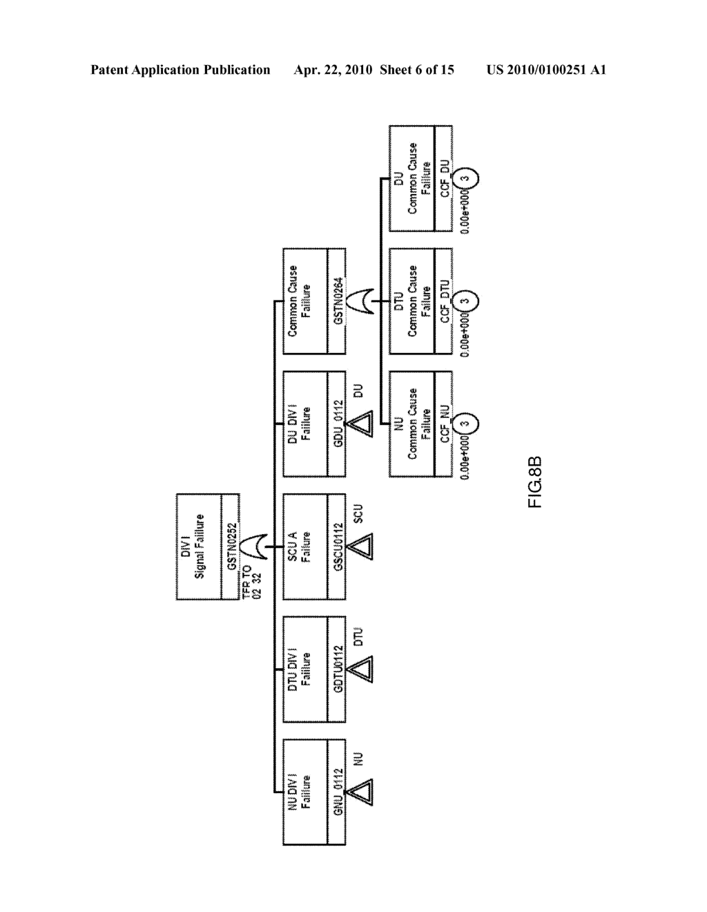 Fault Tree Analysis System For The Instrument Control Process Nuclear Power Plant Circuit Diagram With Advanced Boiling Water Reactor Background Schematic
