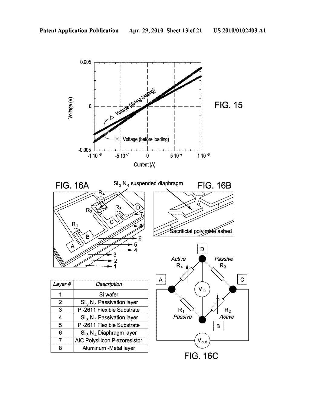 METHOD AND APPARATUS FOR FABRICATING PIEZORESISTIVE POLYSILICON BY LOW-TEMPERATURE METAL INDUCED CRYSTALLIZATION - diagram, schematic, and image 14