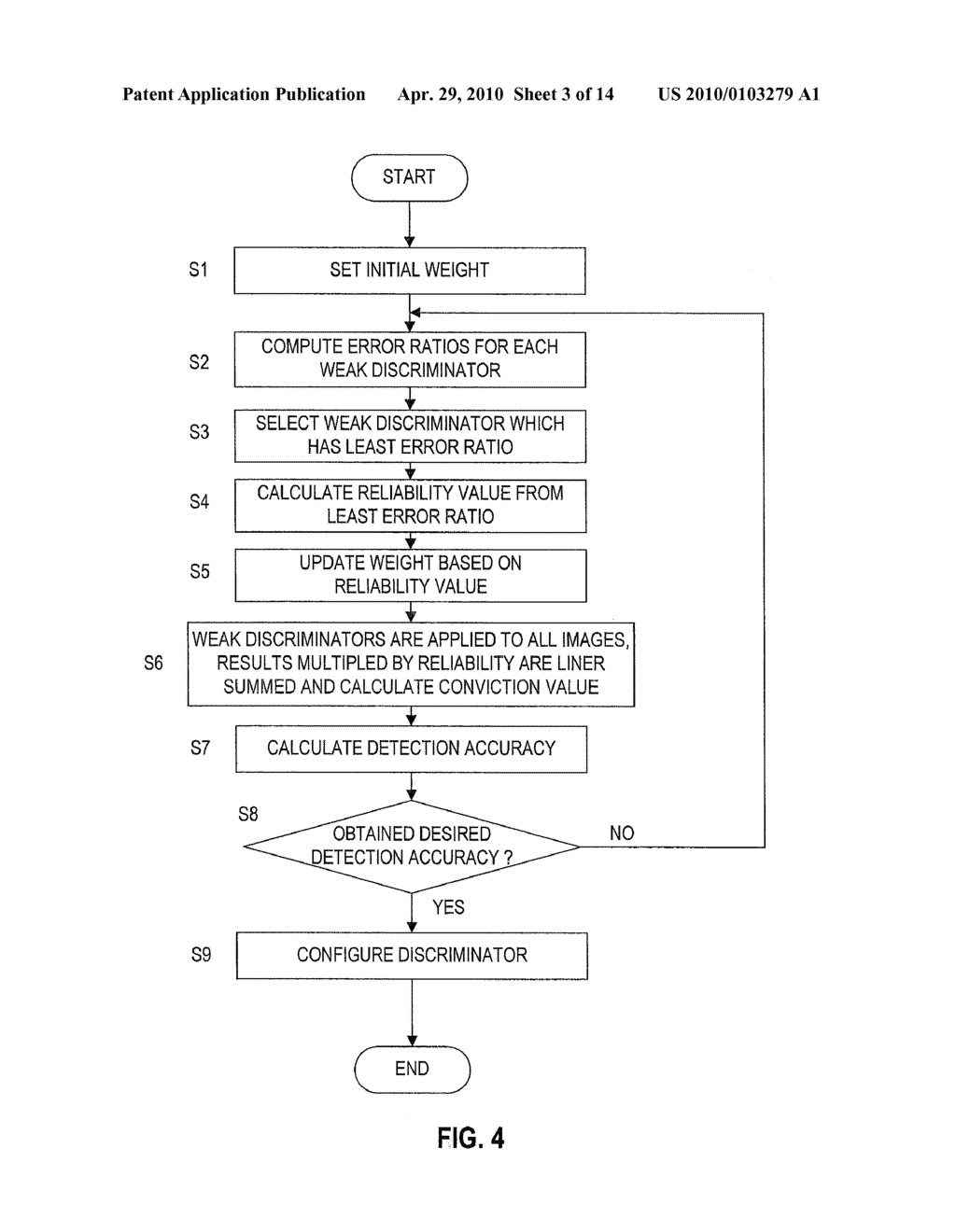 FACE DETECTION DEVICE, DIGITAL CAMERA, AND COMPUTER READABLE STORAGE MEDIUM WHICH STORES A FACE DETECTION PROGRAM - diagram, schematic, and image 04