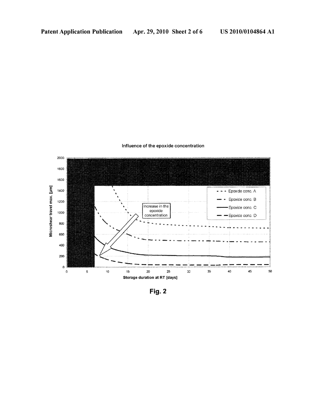 THERMALLY CROSSLINKING POLYACRYLATES AND METHOD FOR PRODUCING THE SAME - diagram, schematic, and image 03