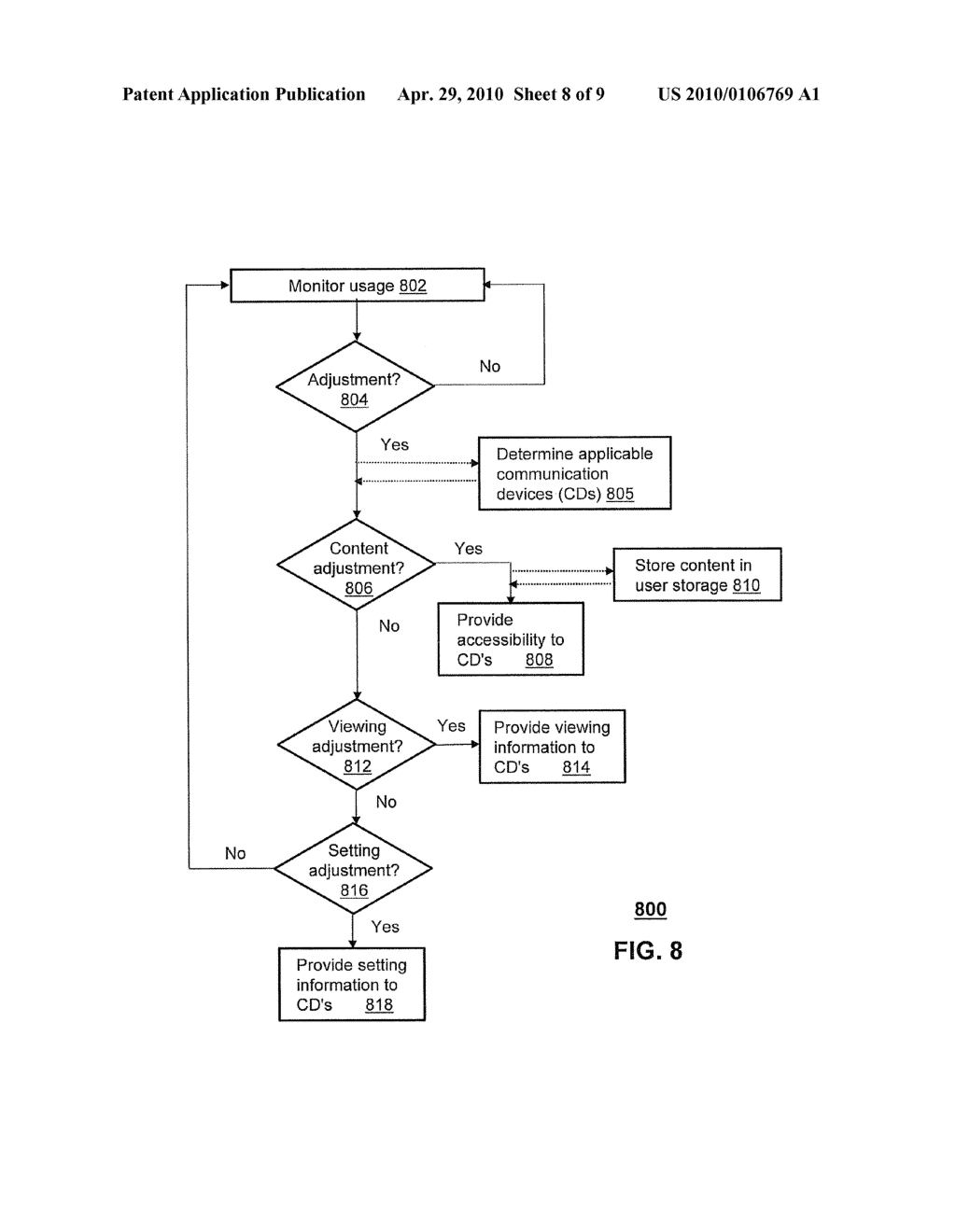 APPARATUS AND METHOD FOR MANAGING MEDIA CONTENT DELIVERY FOR MULTIPLE COMMUNICATION DEVICES - diagram, schematic, and image 09
