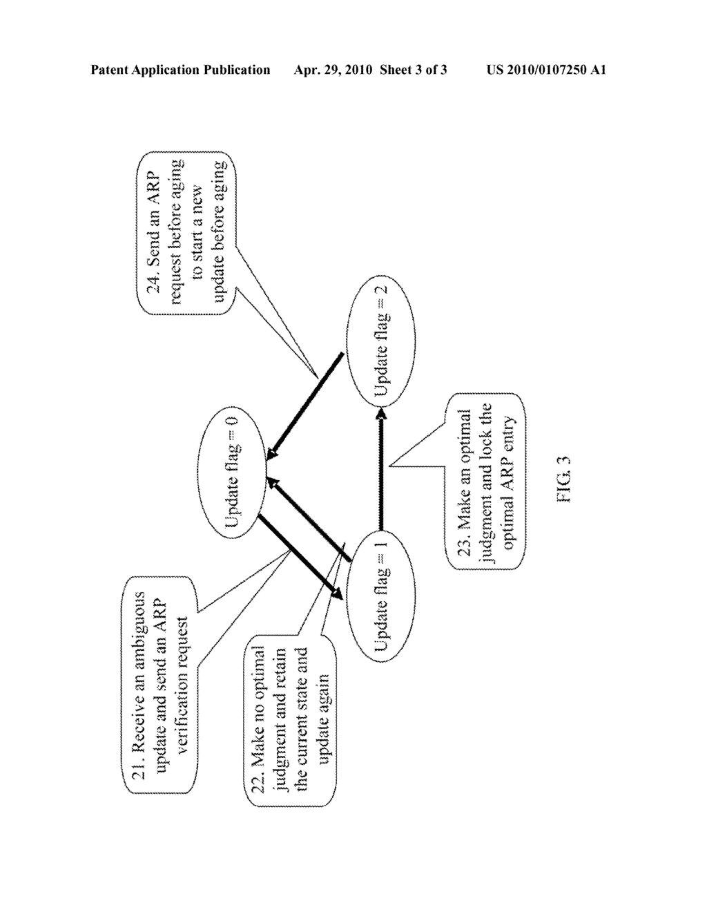 METHOD AND APPARATUS FOR DEFENDING AGAINST ARP SPOOFING ATTACKS - diagram, schematic, and image 04
