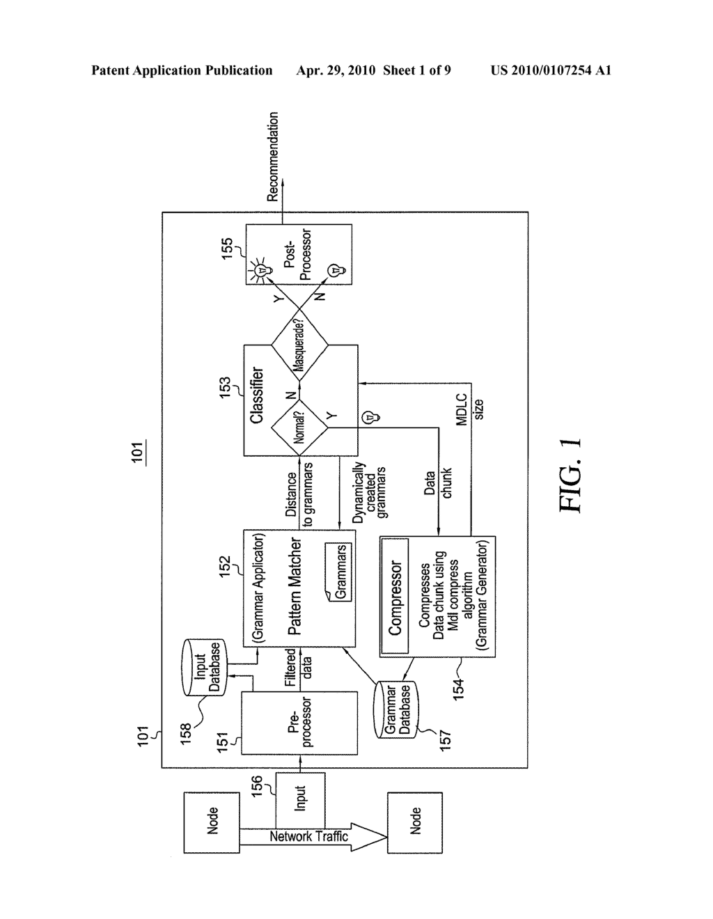NETWORK INTRUSION DETECTION USING MDL COMPRESS FOR DEEP PACKET INSPECTION - diagram, schematic, and image 02