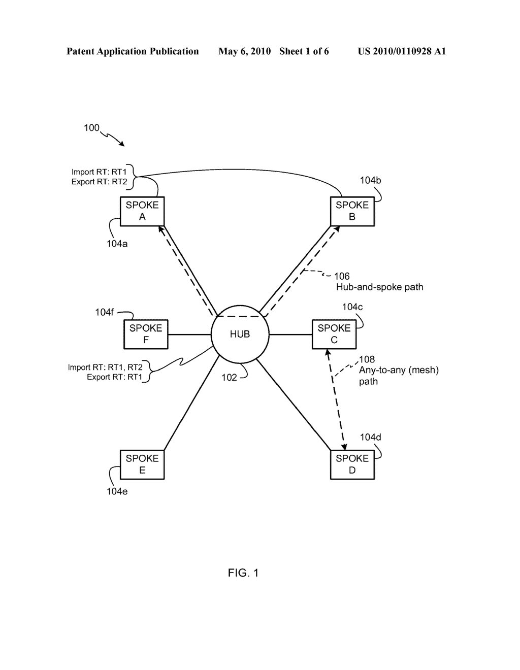 METHODS AND APPARATUS TO ADVERTISE NETWORK ROUTES TO IMPLEMENT A HYBRID NETWORK TOPOLOGY - diagram, schematic, and image 02