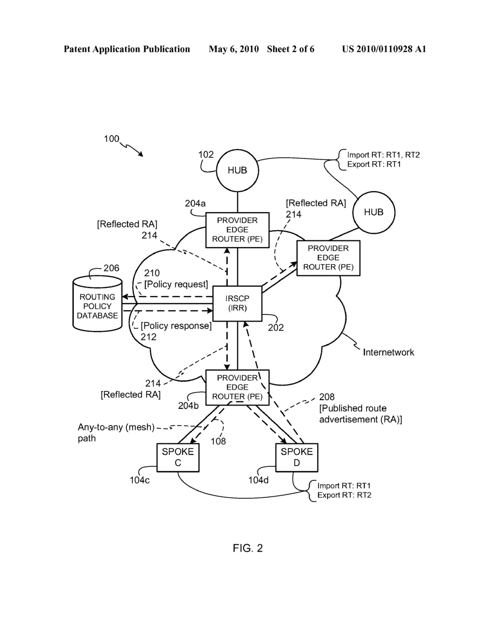 METHODS AND APPARATUS TO ADVERTISE NETWORK ROUTES TO IMPLEMENT A HYBRID NETWORK TOPOLOGY - diagram, schematic, and image 03