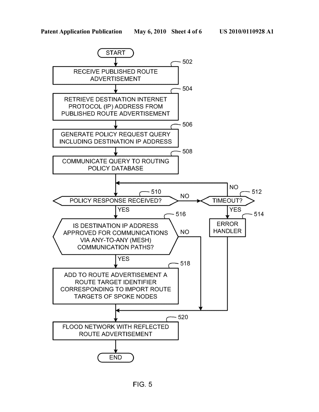 METHODS AND APPARATUS TO ADVERTISE NETWORK ROUTES TO IMPLEMENT A HYBRID NETWORK TOPOLOGY - diagram, schematic, and image 05