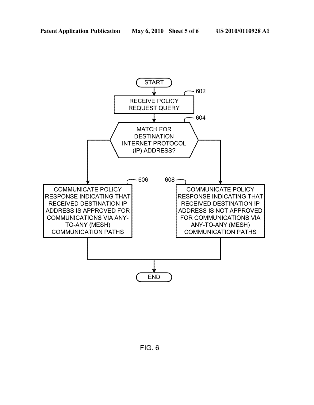 METHODS AND APPARATUS TO ADVERTISE NETWORK ROUTES TO IMPLEMENT A HYBRID NETWORK TOPOLOGY - diagram, schematic, and image 06