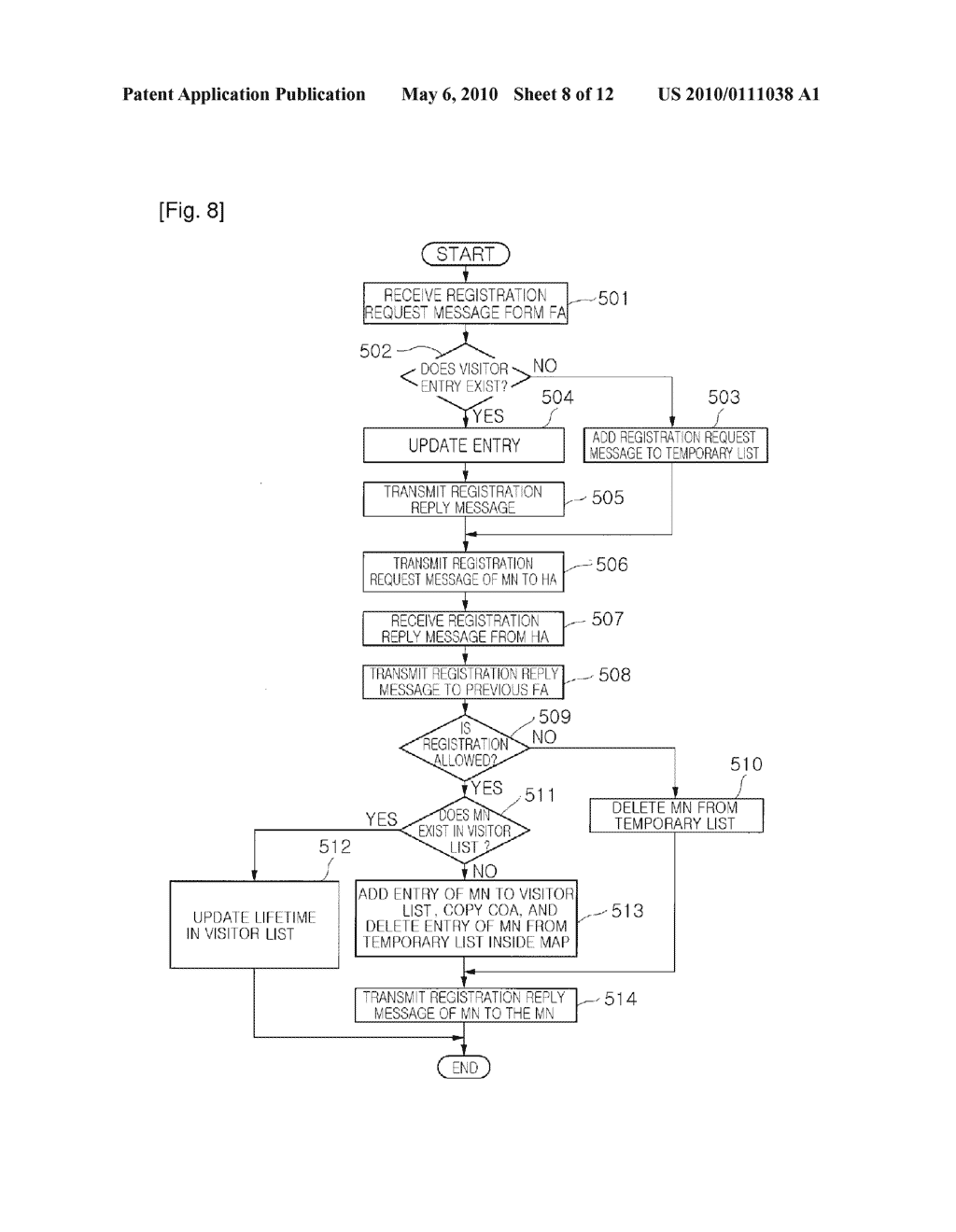 METHOD FOR MANAGING INTERNET PROTOCOL HANDOFF IN NETWORK SYSTEM - diagram, schematic, and image 09
