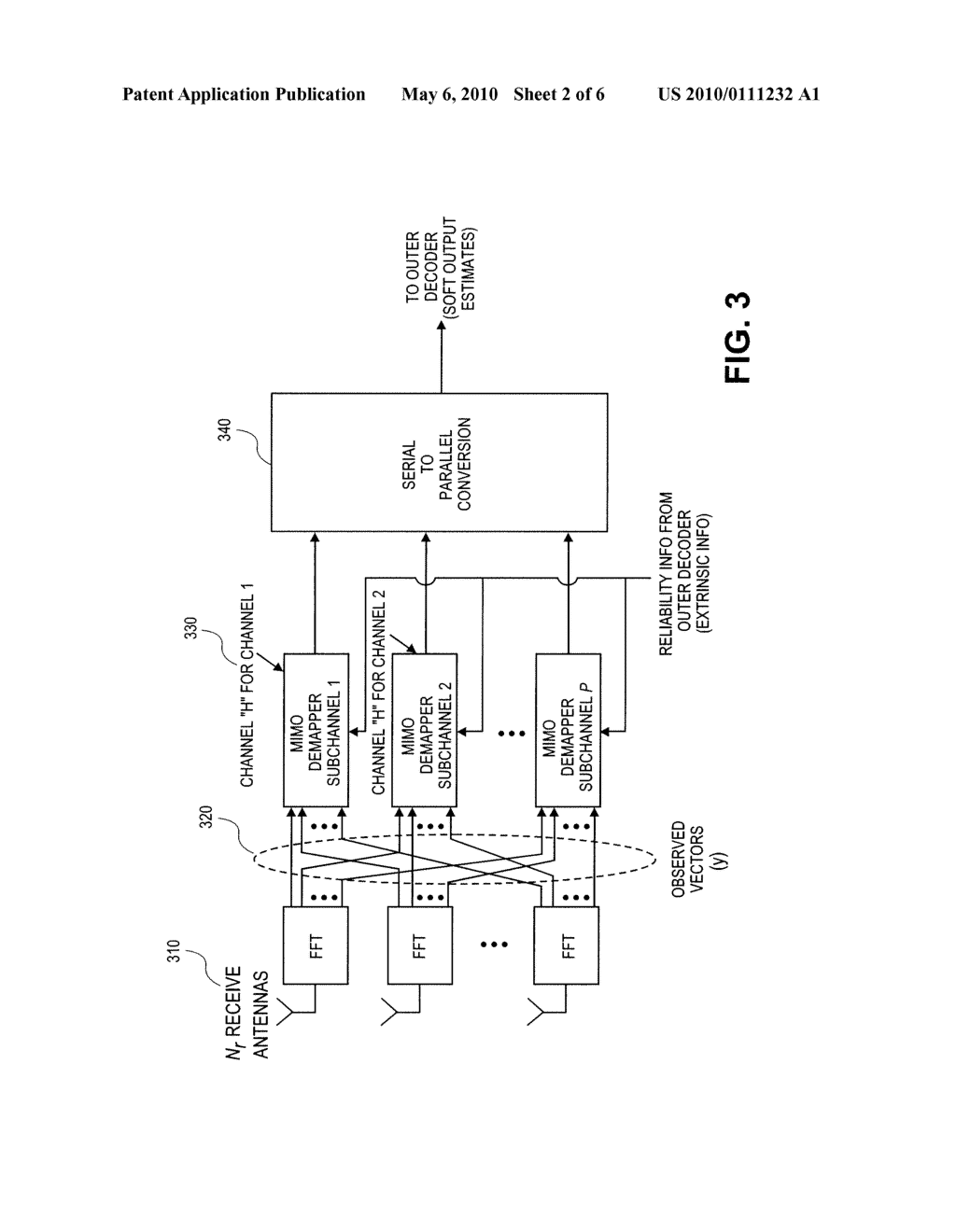 METHOD AND APPARATUS FOR ITERATIVE RECEIVER STRUCTURES FOR OFDM/MIMO SYSTEMS WITH BIT INTERLEAVED CODED MODULATION - diagram, schematic, and image 03