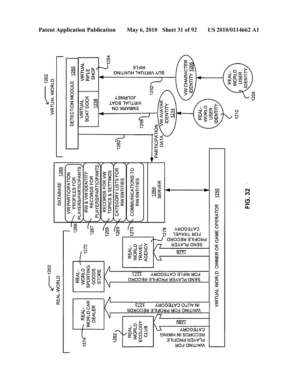 Real-world profile data for making virtual world contacts - diagram, schematic, and image 32