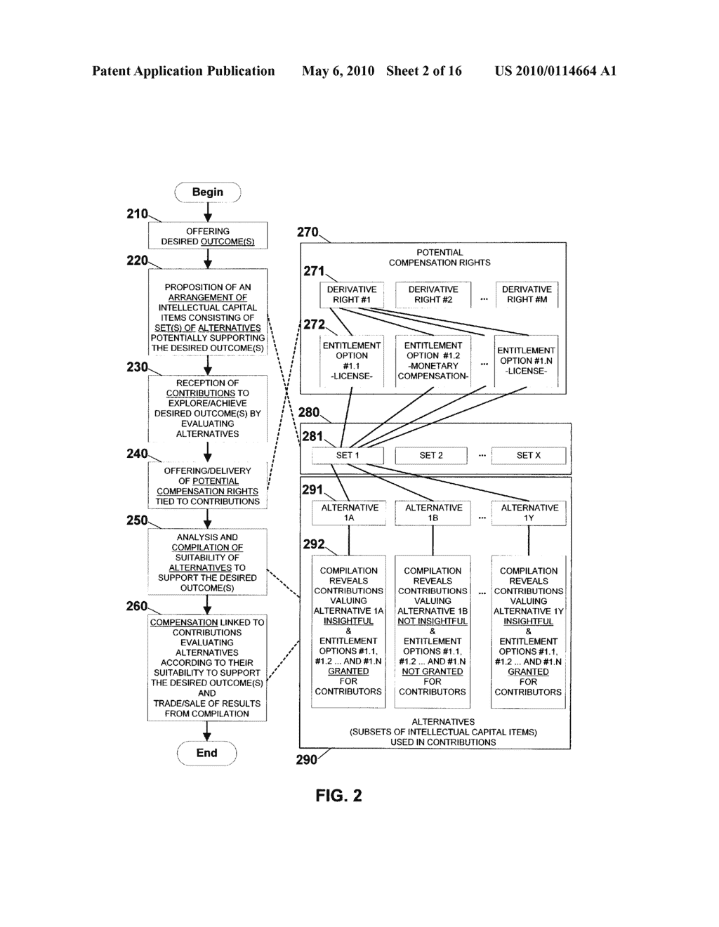 Method And System For Developing And Evaluating And Marketing Products Through Use Of Intellectual Capital Derivative Rights - diagram, schematic, and image 03