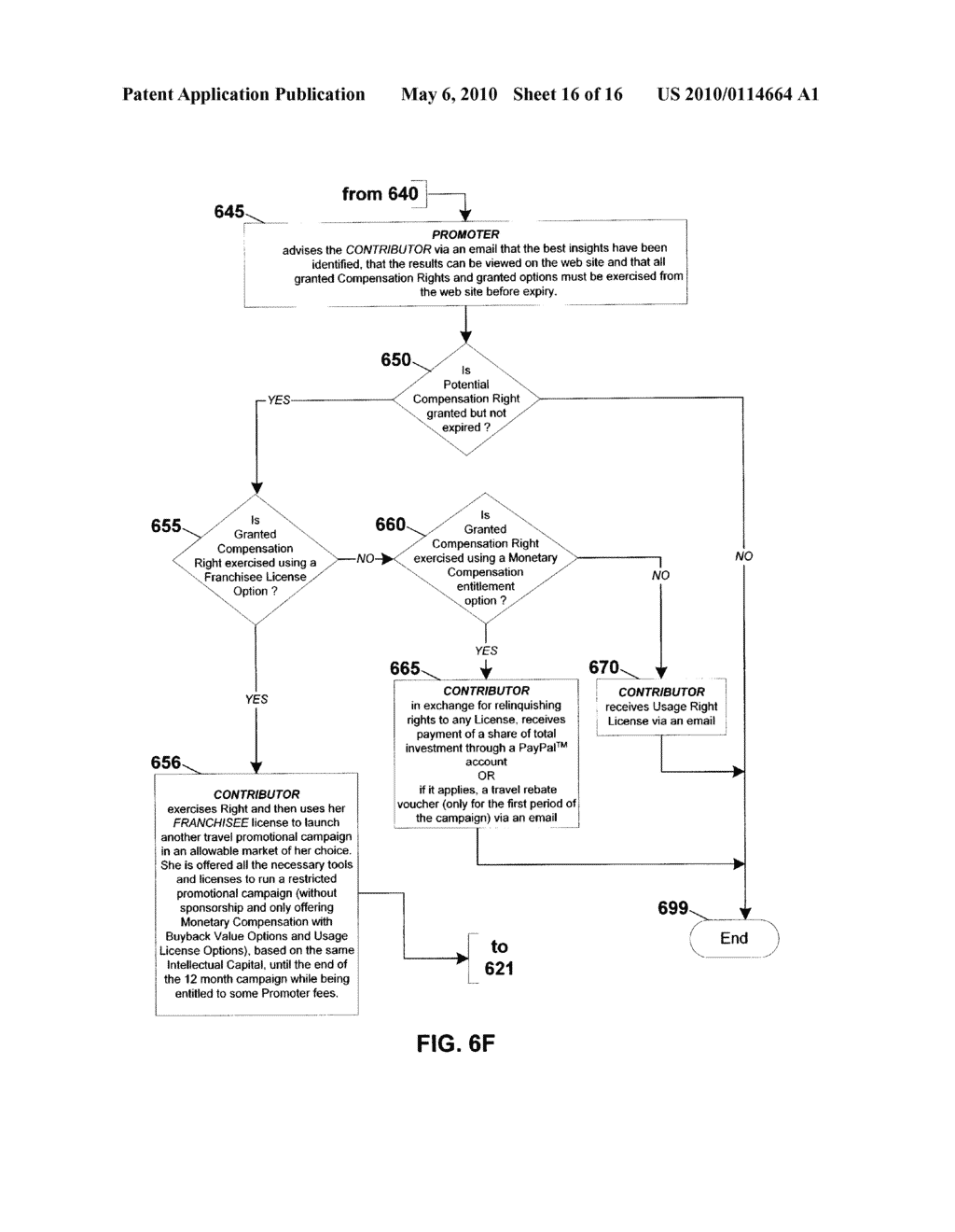 Method And System For Developing And Evaluating And Marketing Products Through Use Of Intellectual Capital Derivative Rights - diagram, schematic, and image 17