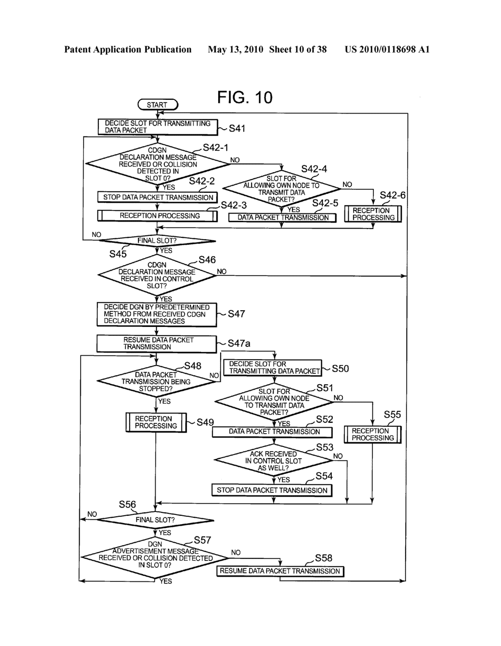 RADIO COMMUNICATION METHOD, RADIO COMMUNICATION SYSTEM, RADIO COMMUNICATION DEVICE, AND CONGESTION CONTROL METHOD - diagram, schematic, and image 11