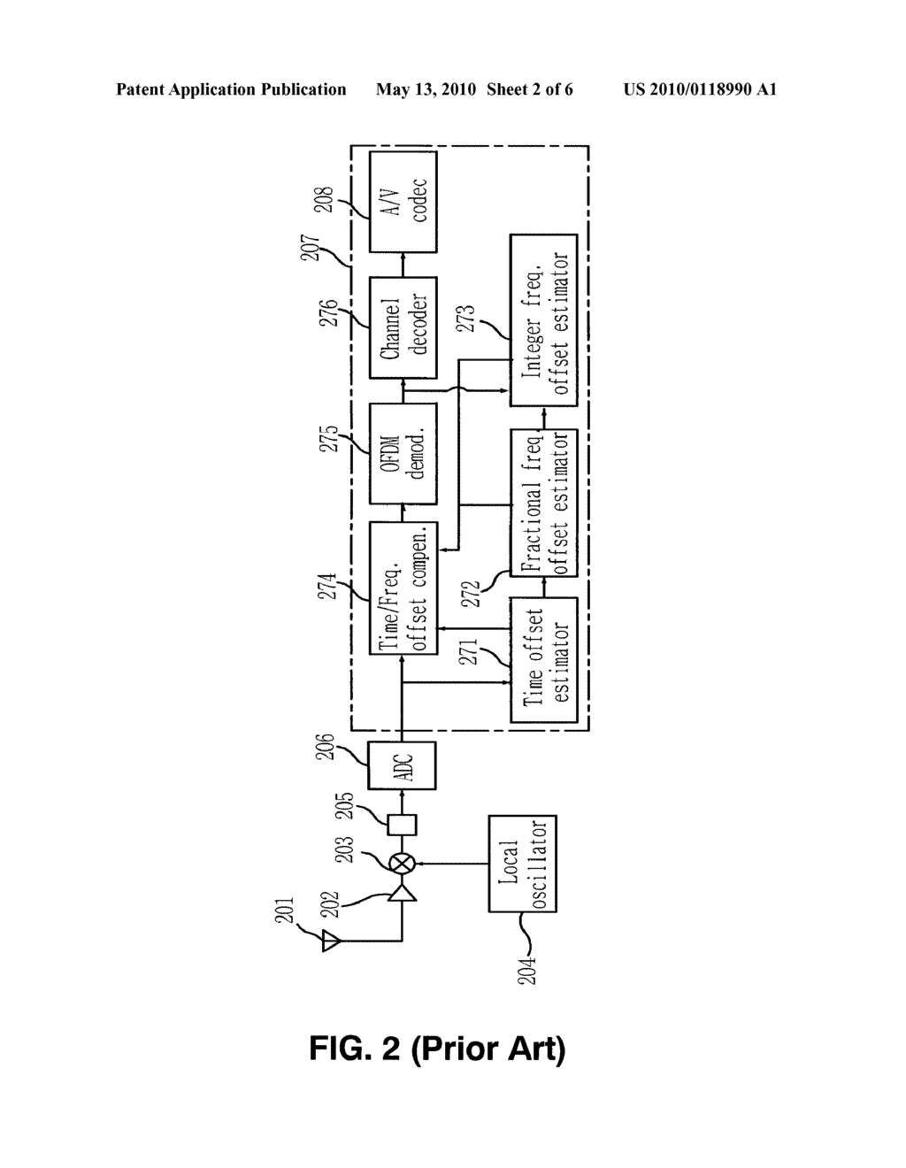 APPARATUS FOR SYNCHRONIZING OFDM SIGNAL USING OPEN-LOOP FREQUENCY SYNCHRONIZATION METHOD AND FREQUENCY OFFSET ESTIMATION SCHEME USING THE APPARATUS - diagram, schematic, and image 03