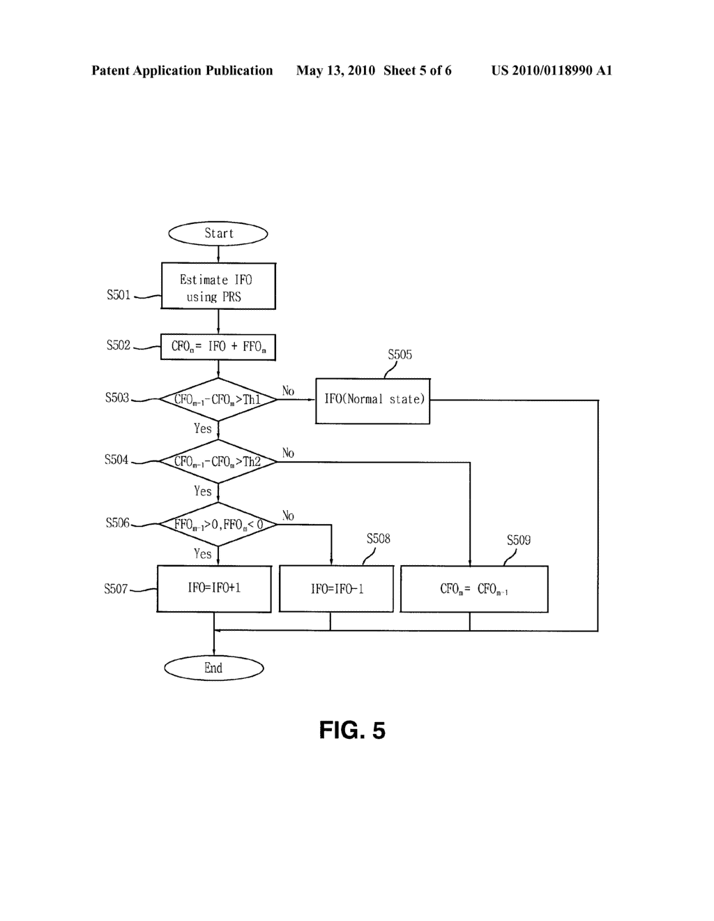 APPARATUS FOR SYNCHRONIZING OFDM SIGNAL USING OPEN-LOOP FREQUENCY SYNCHRONIZATION METHOD AND FREQUENCY OFFSET ESTIMATION SCHEME USING THE APPARATUS - diagram, schematic, and image 06