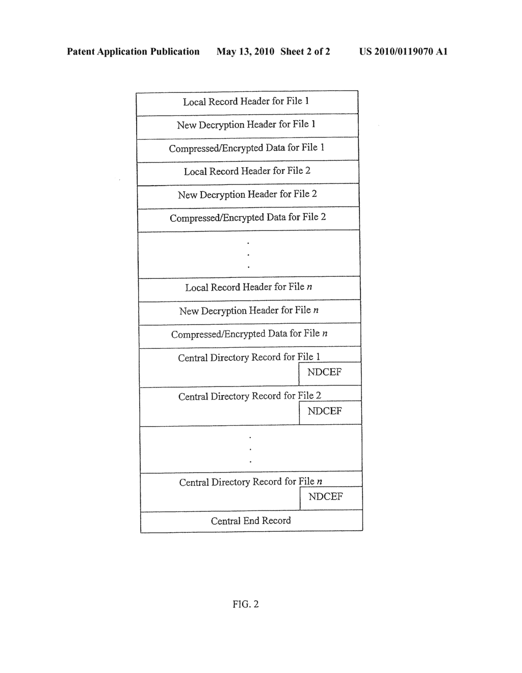 Method and System for Mixed Symmetric and Asymmetric Decryption of .ZIP Files - diagram, schematic, and image 03